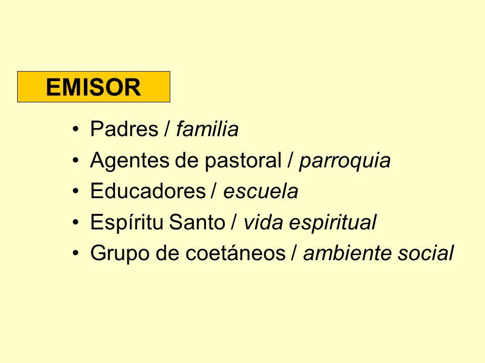 EMISOR Padres / familia Agentes de pastoral / parroquia