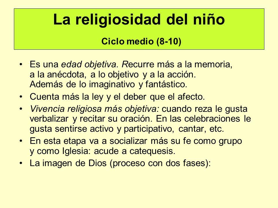 La religiosidad del niño Ciclo medio (8-10)