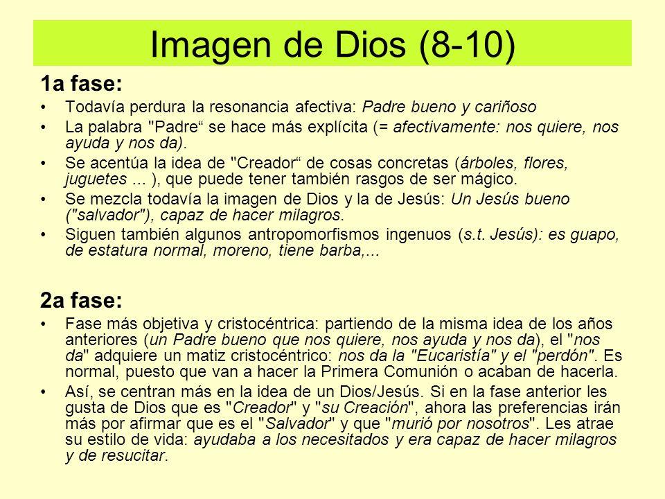 Imagen de Dios (8-10) 1a fase: 2a fase: