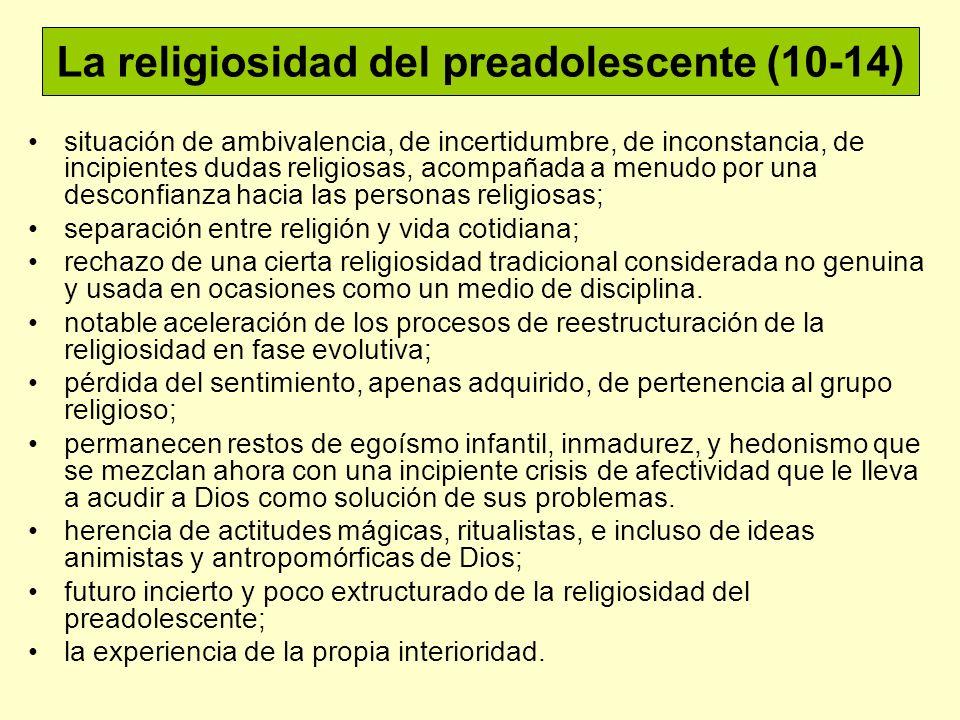 La religiosidad del preadolescente (10-14)