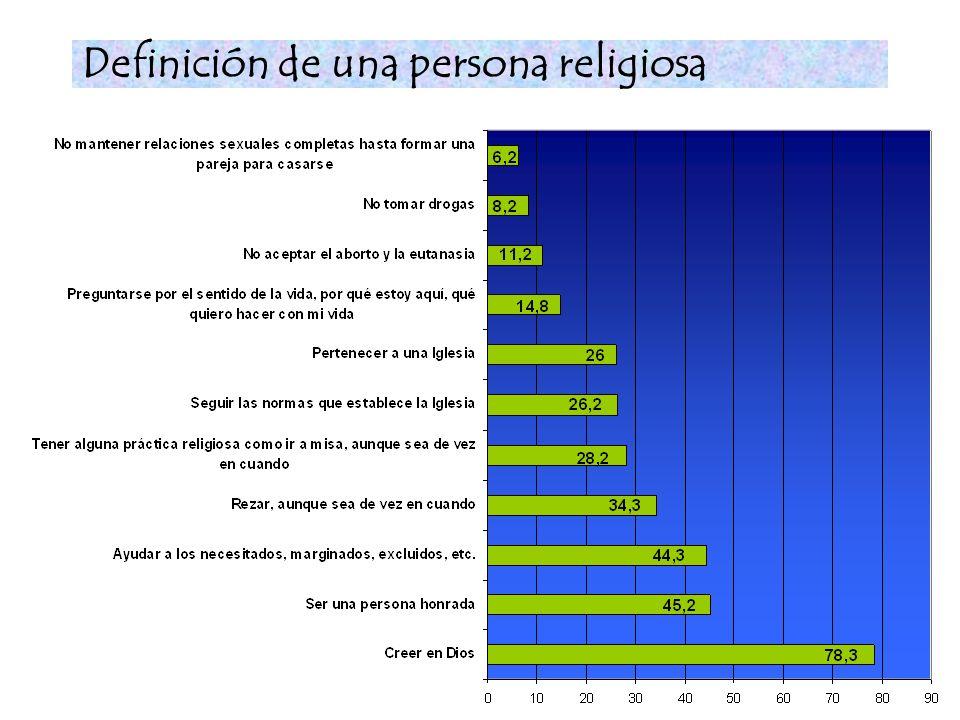 Definición de una persona religiosa