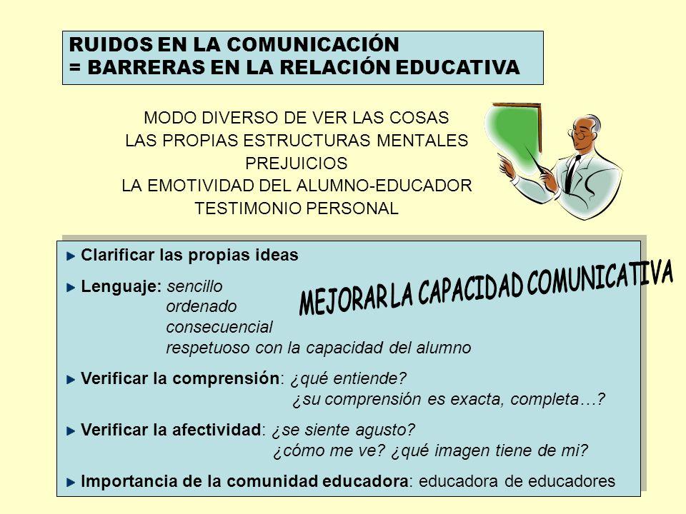RUIDOS EN LA COMUNICACIÓN = BARRERAS EN LA RELACIÓN EDUCATIVA