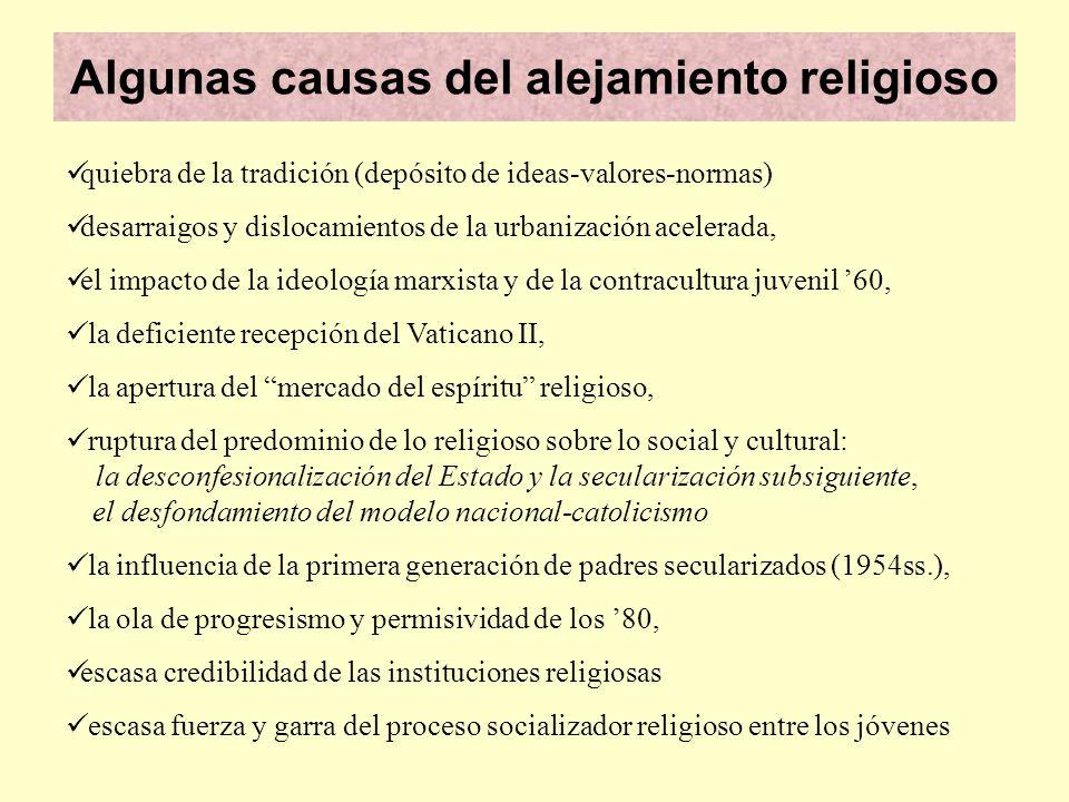 Algunas causas del alejamiento religioso