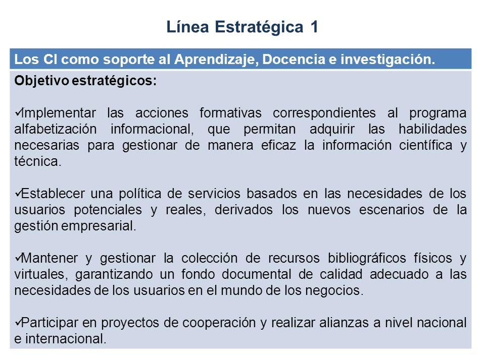 Línea Estratégica 1Los CI como soporte al Aprendizaje, Docencia e investigación. Objetivo estratégicos: