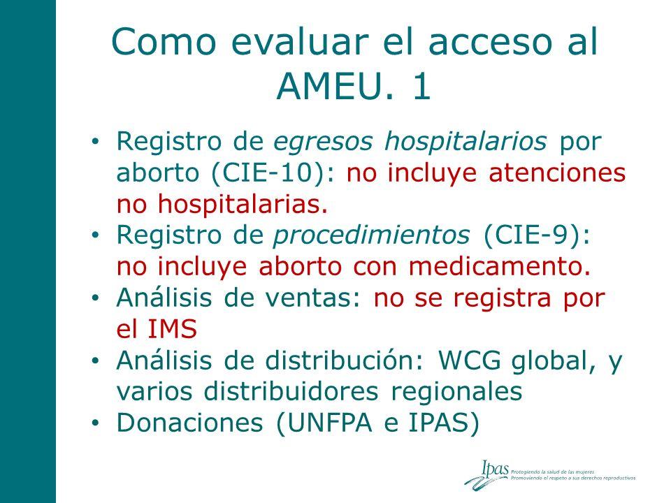 Como evaluar el acceso al AMEU. 1