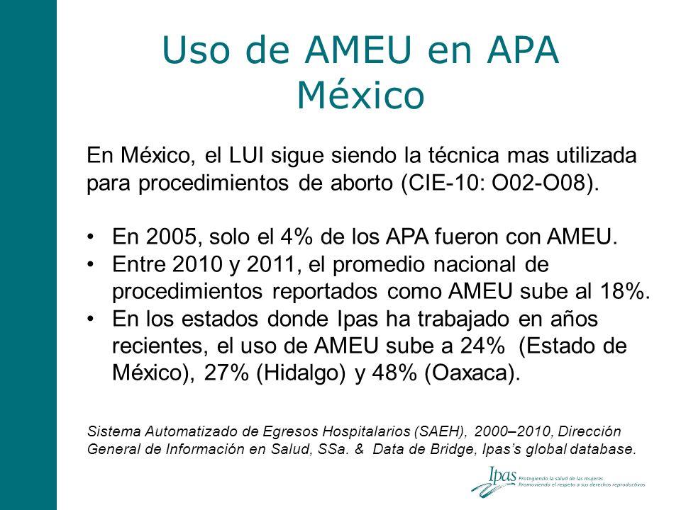 Uso de AMEU en APA México