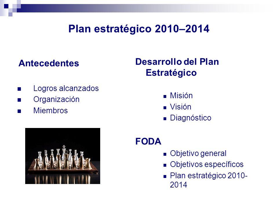 Plan estratégico 2010–2014 Desarrollo del Plan Estratégico FODA Misión