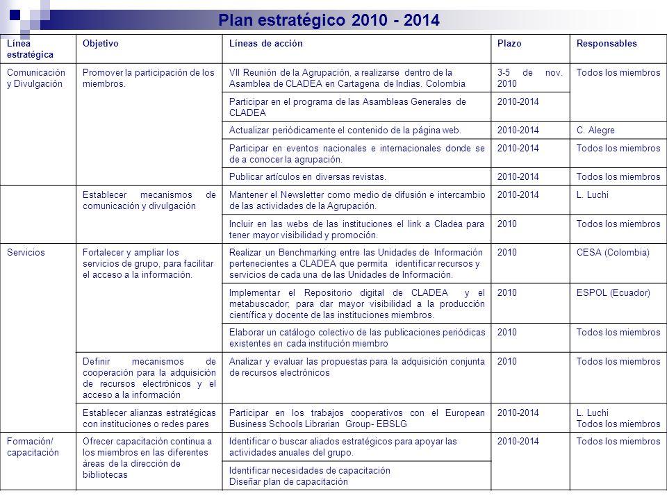 Plan estratégico 2010 - 2014 Línea estratégica Objetivo