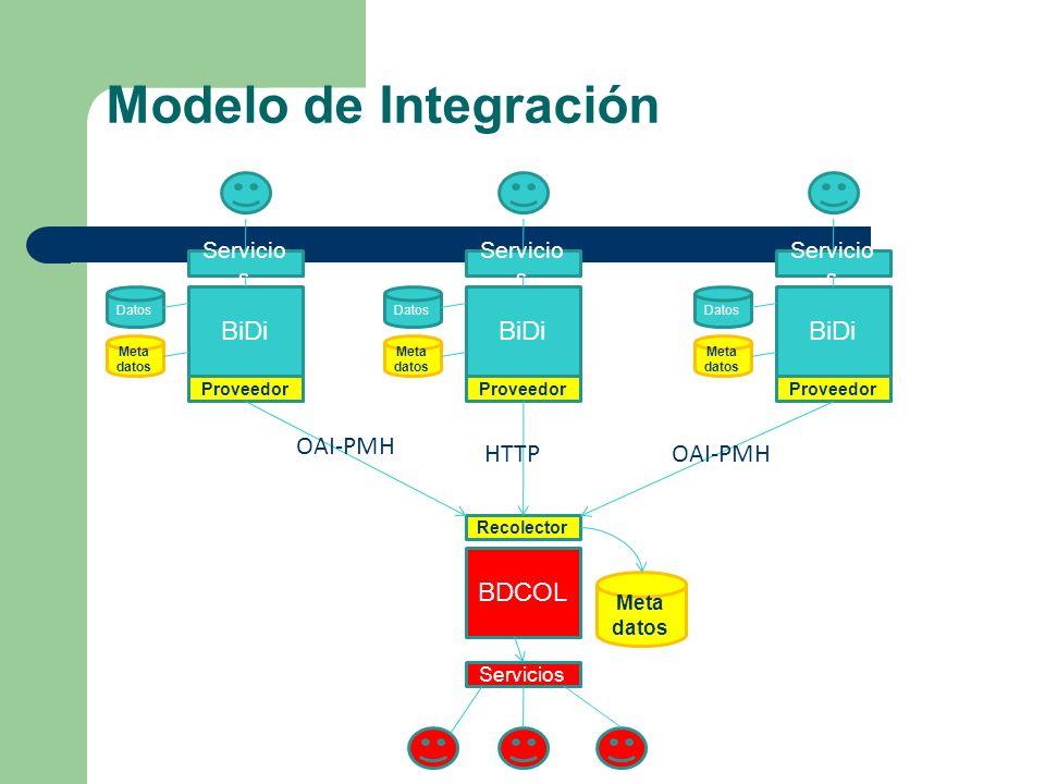 Modelo de Integración BiDi BiDi BiDi OAI-PMH HTTP OAI-PMH BDCOL