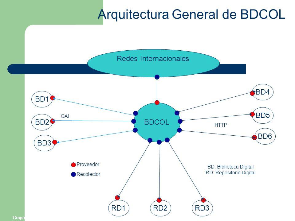 Arquitectura General de BDCOL