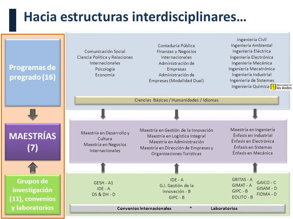 Hacia estructuras interdisciplinares…