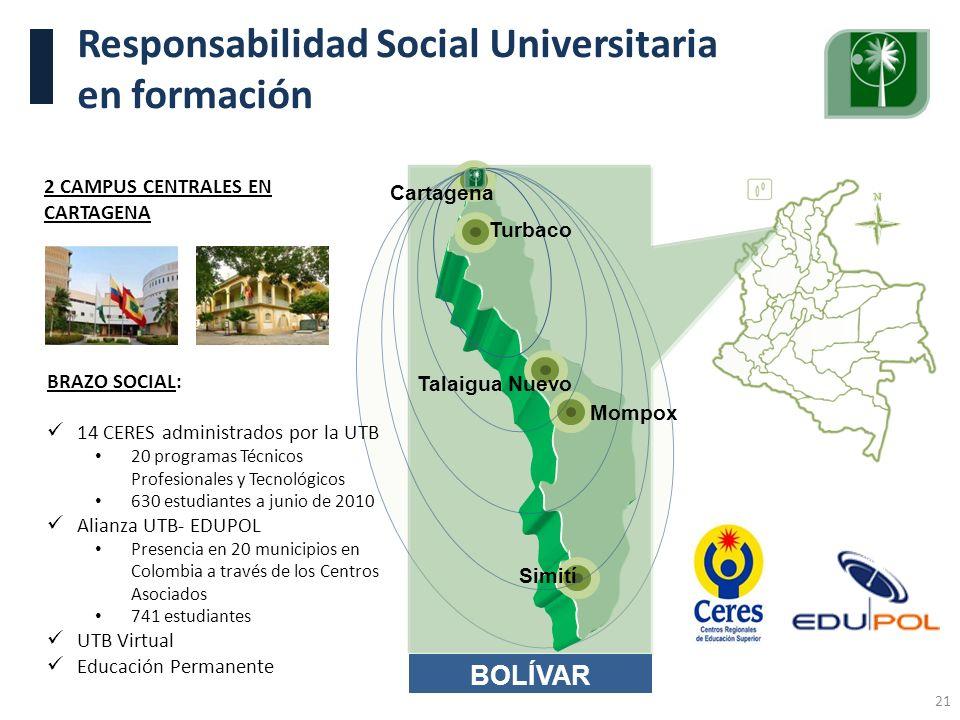 Responsabilidad Social Universitaria en formación