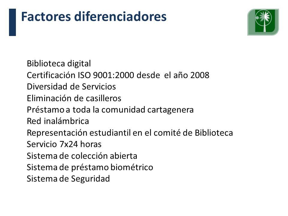 Factores diferenciadores