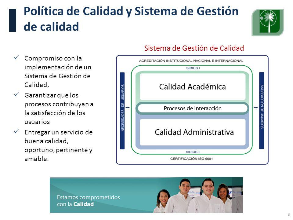Política de Calidad y Sistema de Gestión de calidad