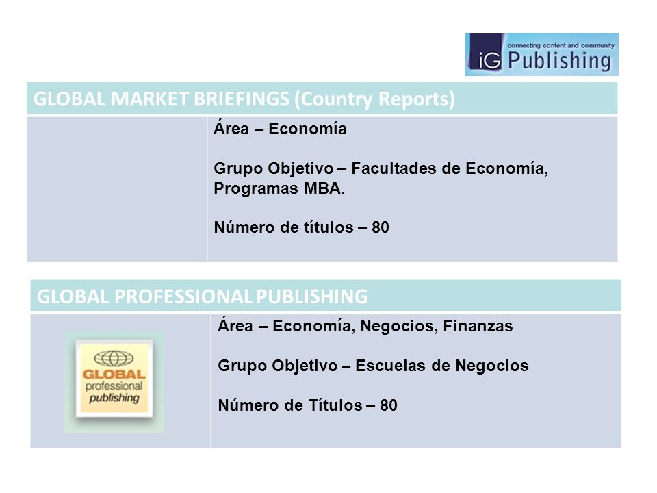 GLOBAL MARKET BRIEFINGS (Country Reports)