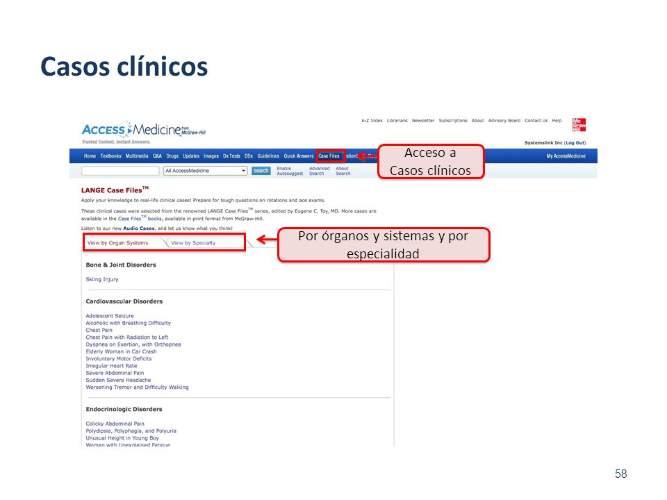 Casos clínicos Acceso a Casos clínicos