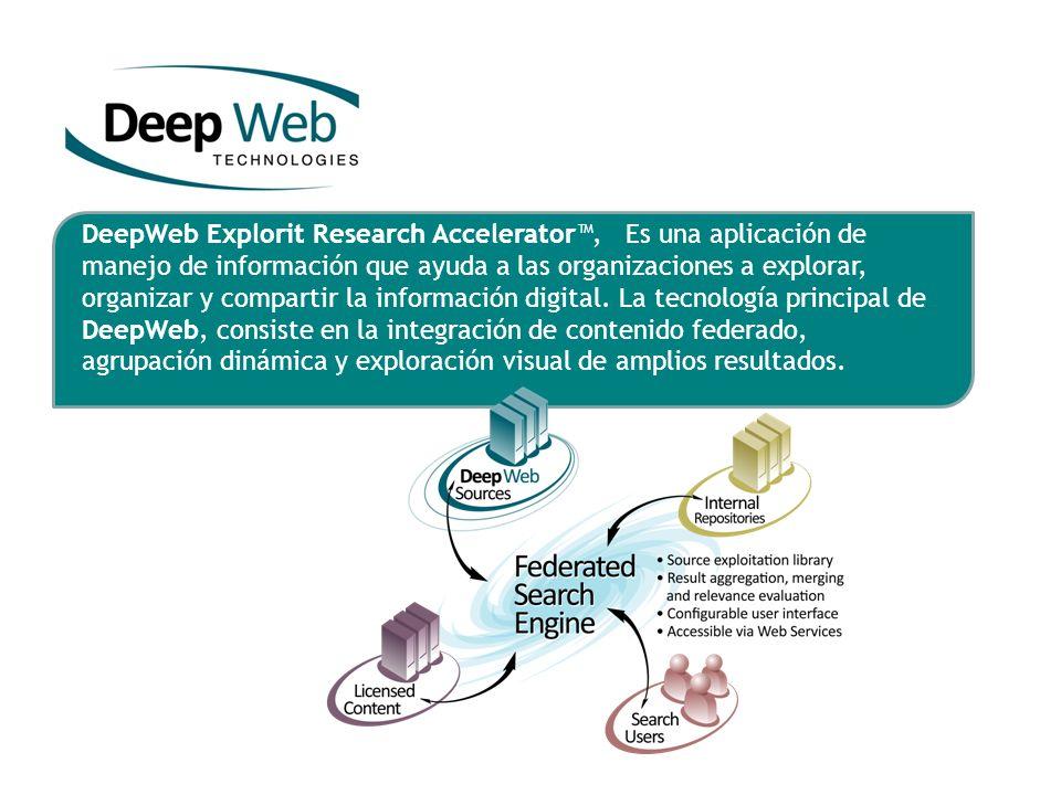 DeepWeb Explorit Research Accelerator™, Es una aplicación de manejo de información que ayuda a las organizaciones a explorar, organizar y compartir la información digital.