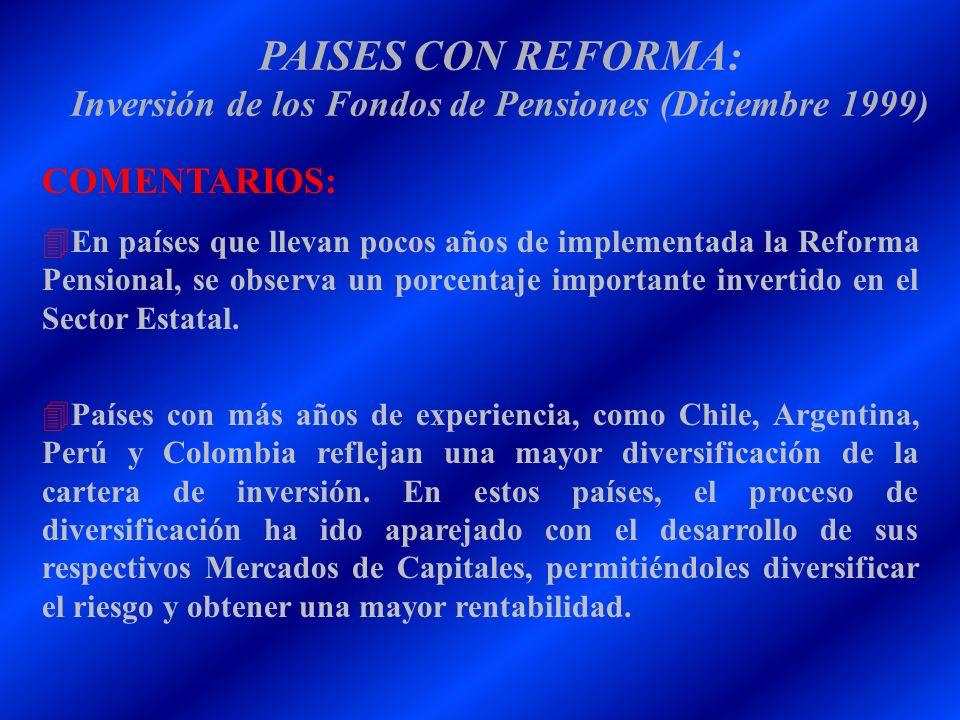 Inversión de los Fondos de Pensiones (Diciembre 1999)