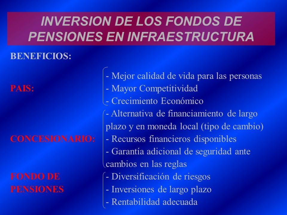 INVERSION DE LOS FONDOS DE PENSIONES EN INFRAESTRUCTURA
