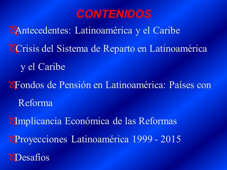 CONTENIDOS Antecedentes: Latinoamérica y el Caribe