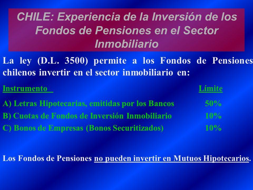 CHILE: Experiencia de la Inversión de los Fondos de Pensiones en el Sector Inmobiliario