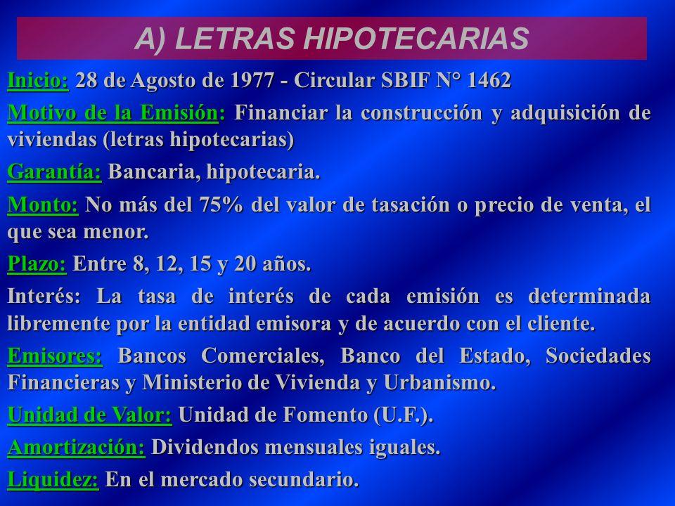 A) LETRAS HIPOTECARIAS
