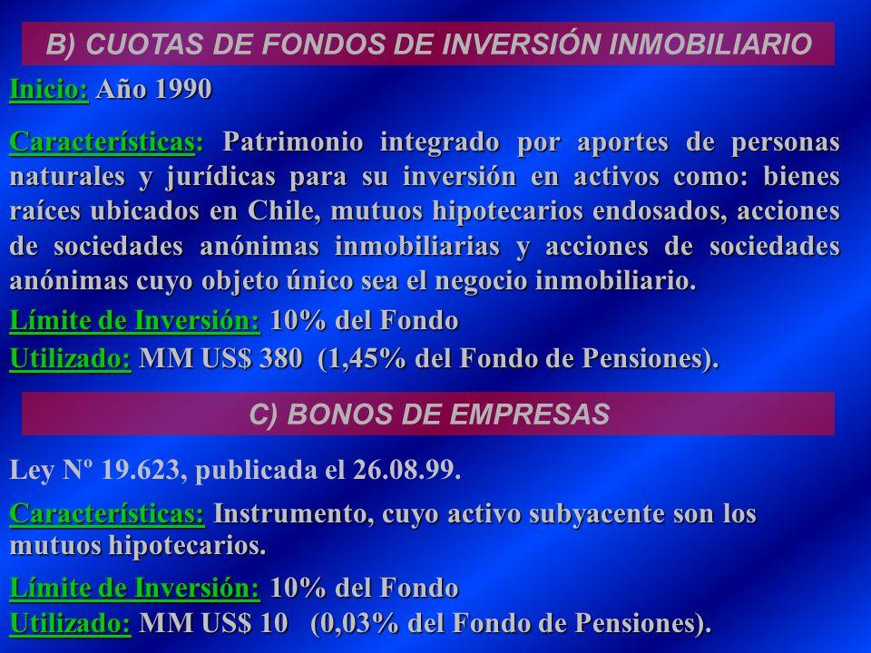 B) CUOTAS DE FONDOS DE INVERSIÓN INMOBILIARIO