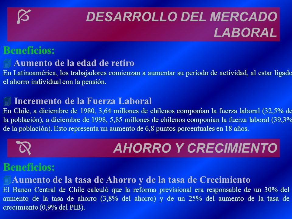DESARROLLO DEL MERCADO LABORAL