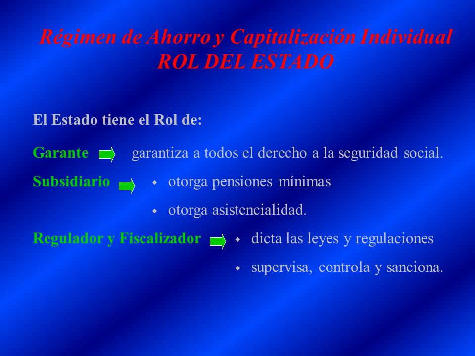 Régimen de Ahorro y Capitalización Individual