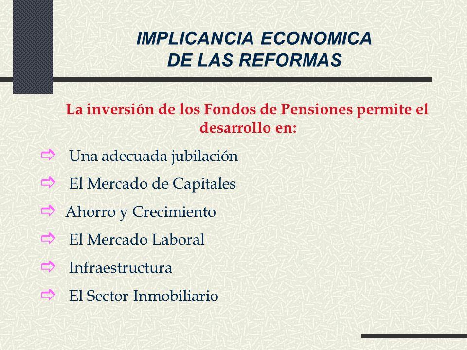 IMPLICANCIA ECONOMICA DE LAS REFORMAS