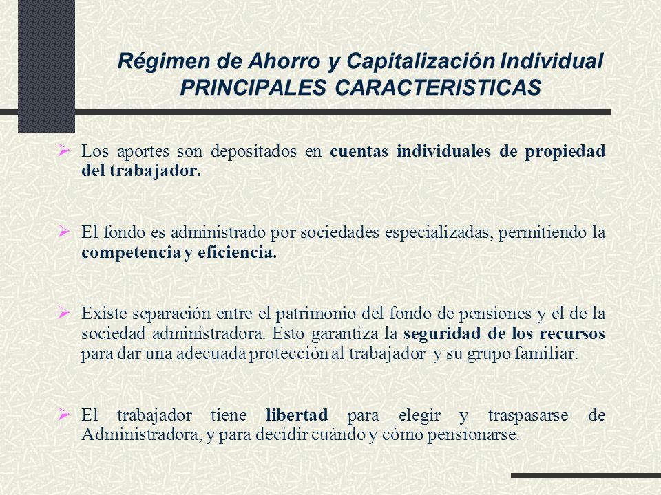 Régimen de Ahorro y Capitalización Individual PRINCIPALES CARACTERISTICAS