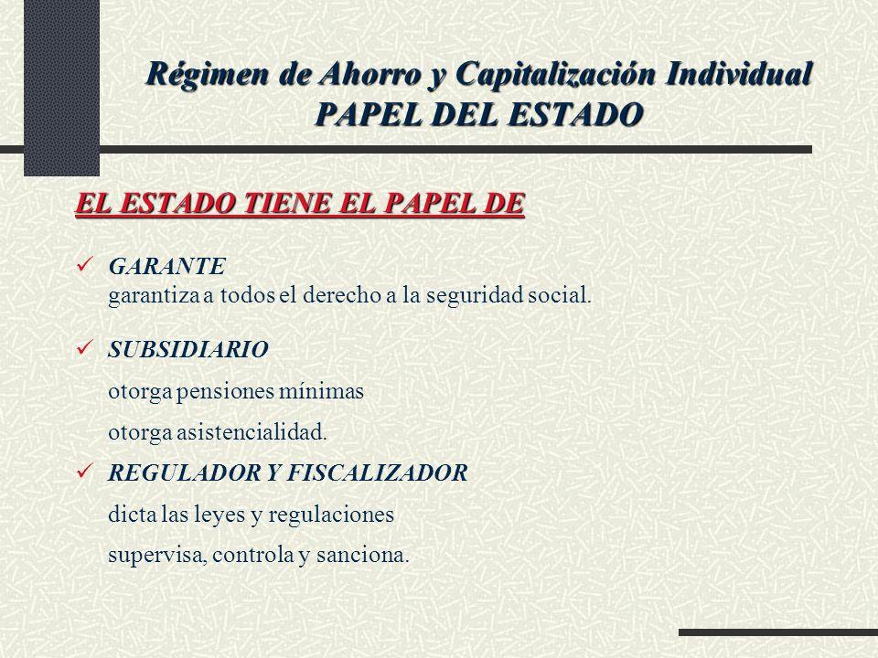 Régimen de Ahorro y Capitalización Individual PAPEL DEL ESTADO