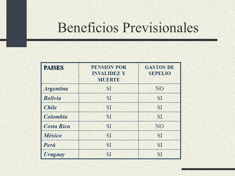 Beneficios Previsionales