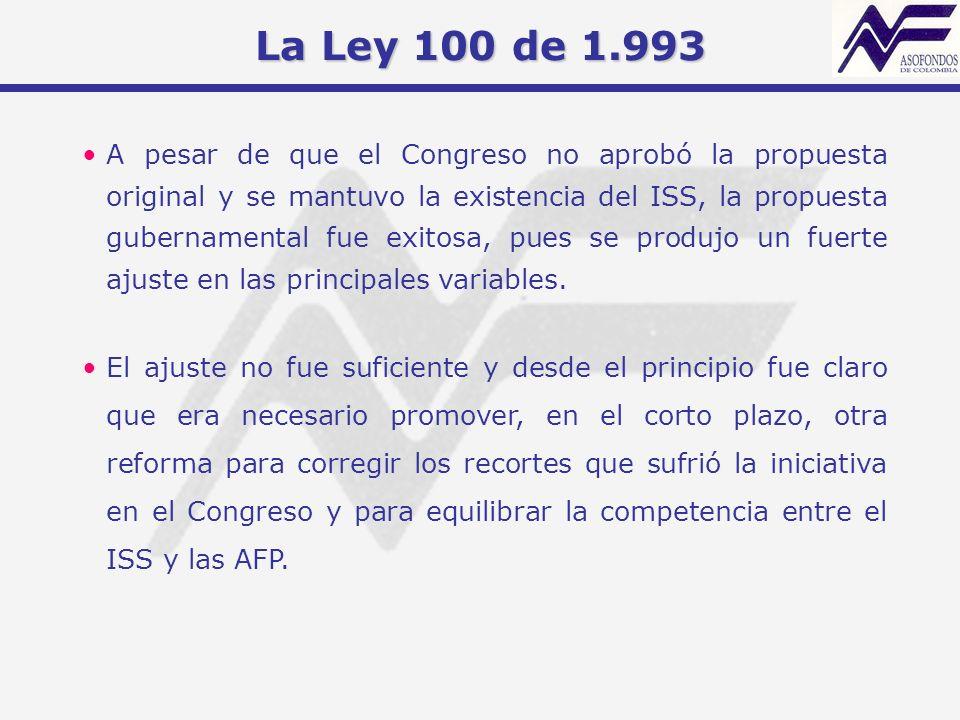 La Ley 100 de 1.993