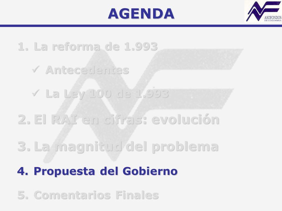 AGENDA La reforma de 1.993 Antecedentes La Ley 100 de 1.993