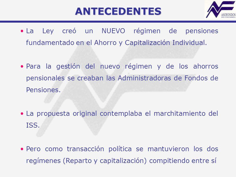 ANTECEDENTES La Ley creó un NUEVO régimen de pensiones fundamentado en el Ahorro y Capitalización Individual.