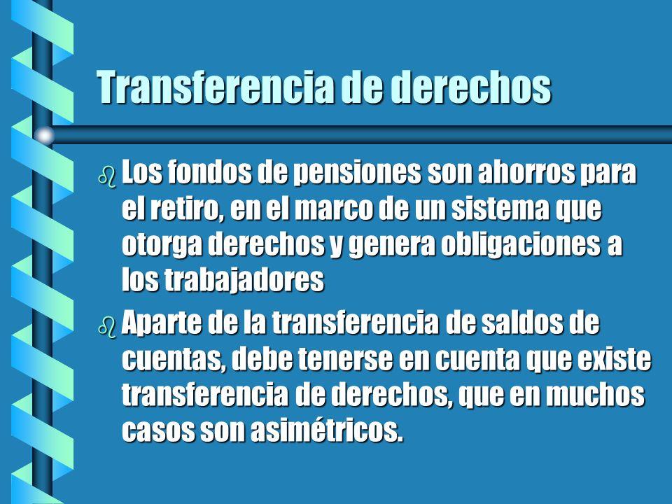 Transferencia de derechos
