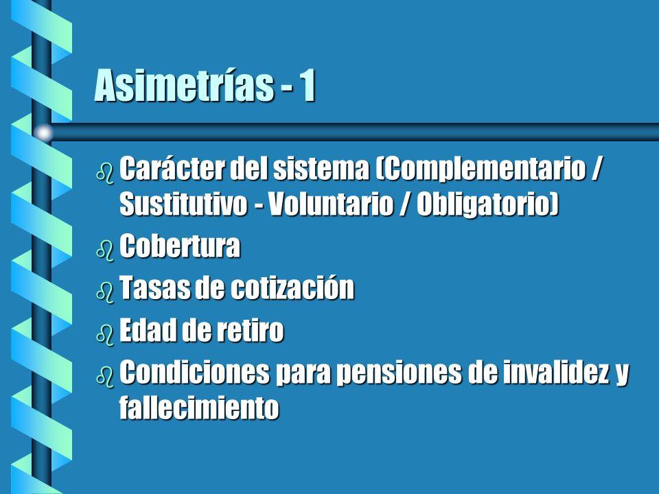 Asimetrías - 1 Carácter del sistema (Complementario / Sustitutivo - Voluntario / Obligatorio) Cobertura.