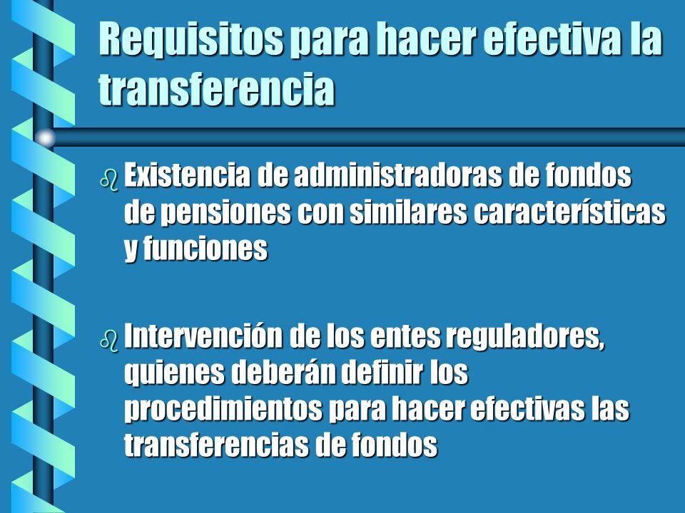 Requisitos para hacer efectiva la transferencia