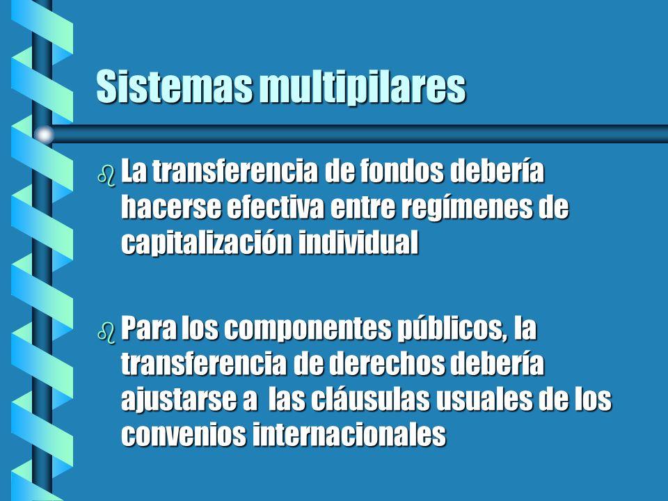 Sistemas multipilares