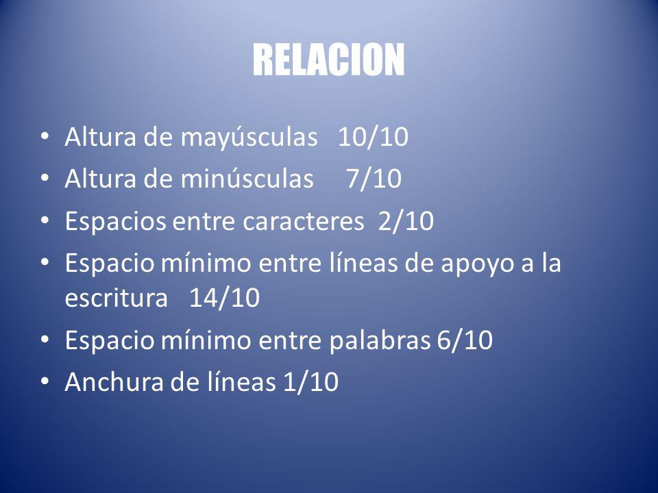 RELACION Altura de mayúsculas 10/10 Altura de minúsculas 7/10