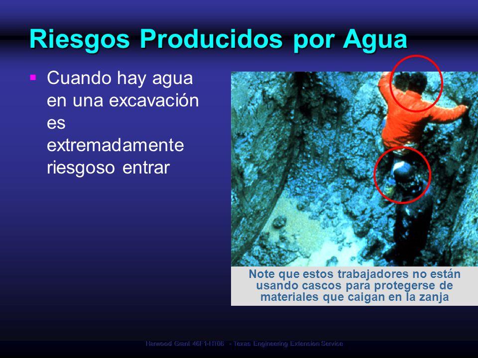 Riesgos Producidos por Agua