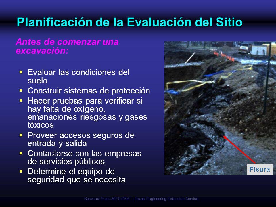 Planificación de la Evaluación del Sitio