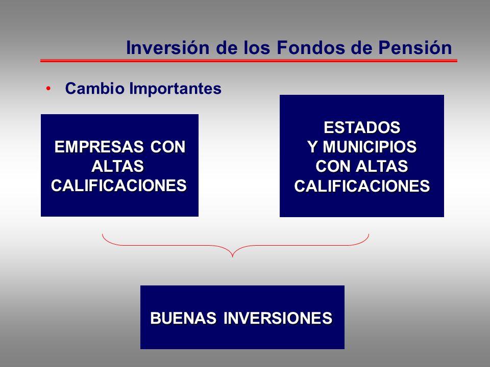 Inversión de los Fondos de Pensión