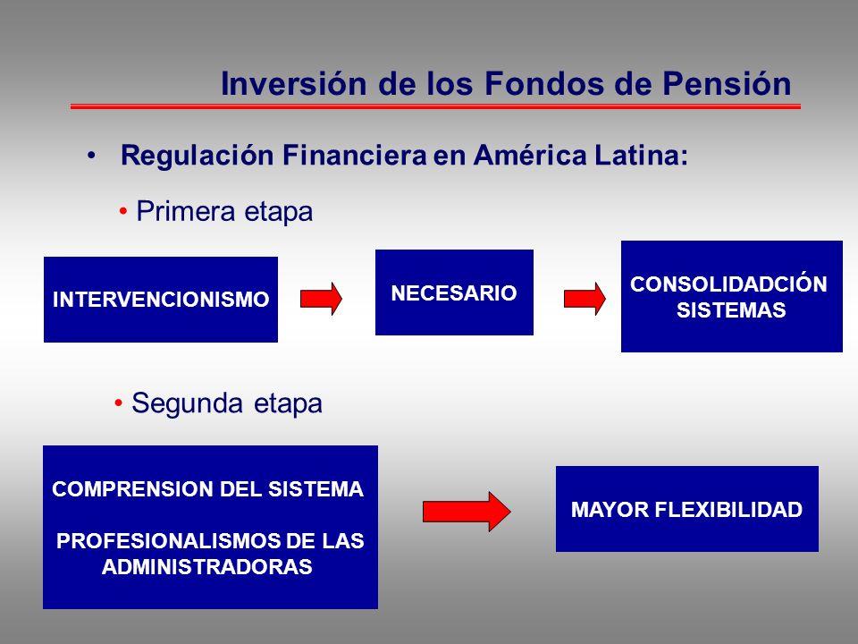 COMPRENSION DEL SISTEMA PROFESIONALISMOS DE LAS