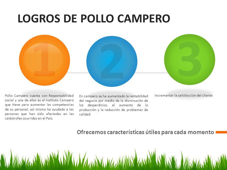 1 3 2 LOGROS DE POLLO CAMPERO