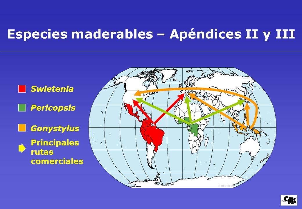 Especies maderables – Apéndices II y III