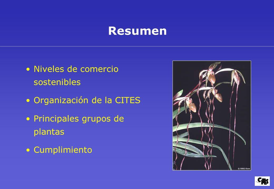 Resumen Niveles de comercio sostenibles Organización de la CITES