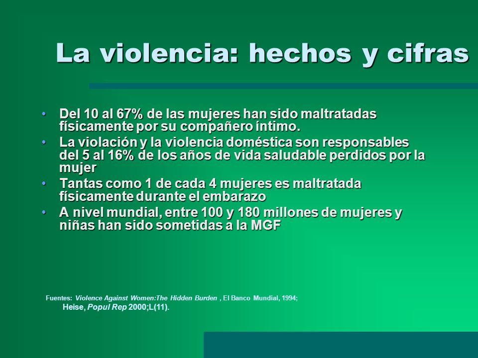 La violencia: hechos y cifras