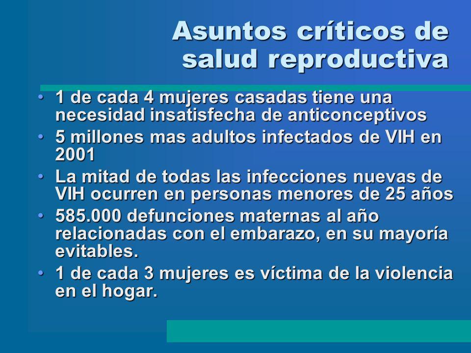 Asuntos críticos de salud reproductiva